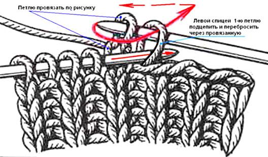 Как закрывать петли при вязании спицами с двух сторон