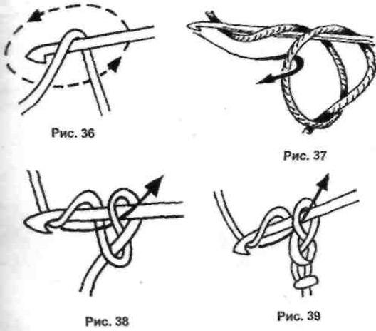 Как рассчитать петли - Вязание крючком 20