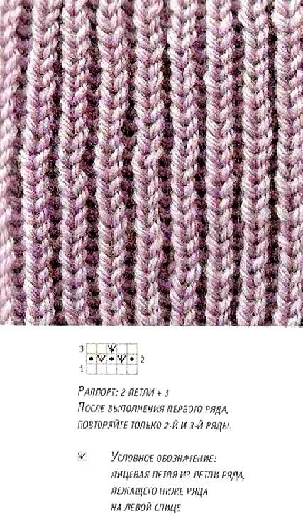английская резинка спицами схема вязания с описанием